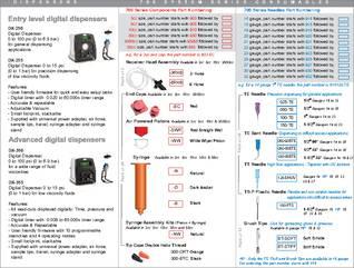 910-msg datasheet