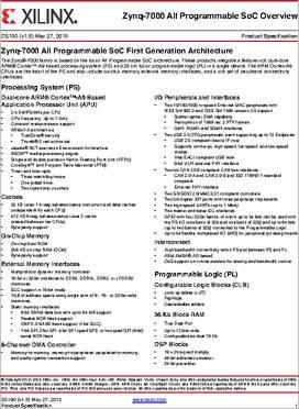 EK-Z7-ZC702-G datasheet - Xilinx Zynq-7000 SoC ZC702
