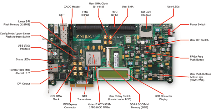 KINTEX-7 FPGA KC705 datasheet - The Kintex™-7 FPGA KC705