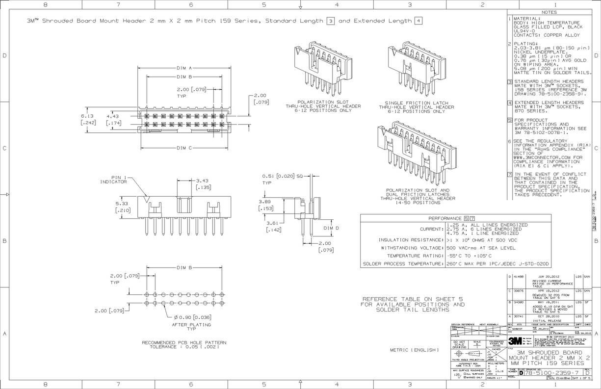 159134-5002 datasheet