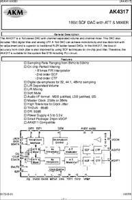 AK4317 datasheet -