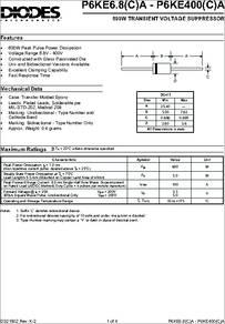 P6ke36a littelfuse inc.   circuit protection   digikey.