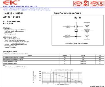 Understanding zener diode datasheet electrical engineering stack.