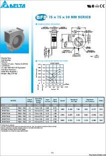 ATS-61310K-C1-R0 MAXIGRIP FANSINK 31X31X14.5MM Pack of 1