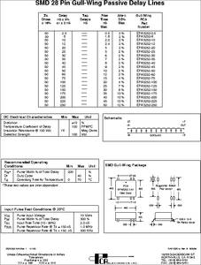 Pic18f2455/2550/4455/4550 data sheet errata microchip.