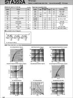 Datasheet download sta471a