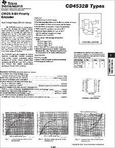 5X CD4532 BE circuito integrato