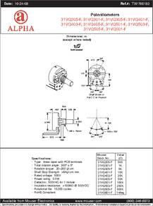 RV24AF-40-15R1-B10K datasheet - Specifications: Manufacturer: Alpha