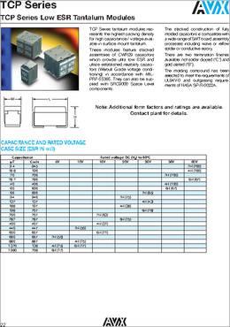 TC2H206K035LBSB0900 datasheet - AVX's TCP Series Tantalum