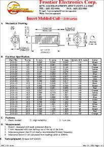 2101 datasheet insert molded coil